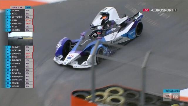 Dennis wygrał 2. E-Prix Walencji