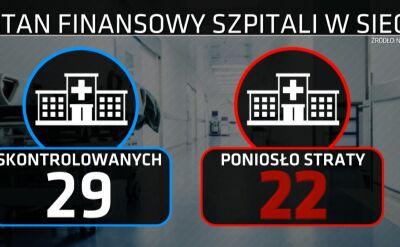 Sieć szpitali nie wyciągnęła szpitali z długów