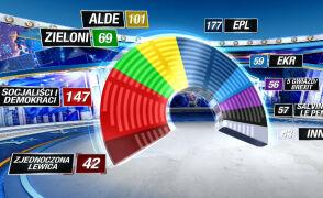 Jak będzie wyglądał Parlament Europejski?