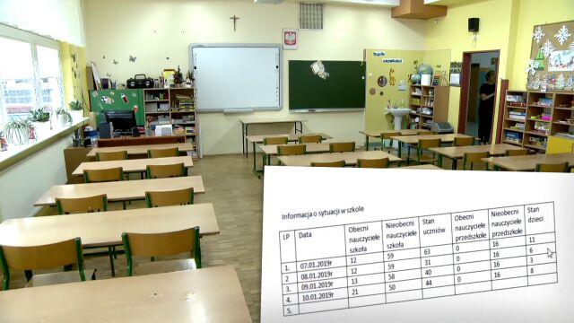 Już ponad 900 nauczycieli w Łodzi poszło na zwolnienia lekarskie