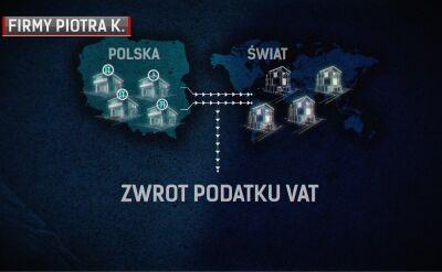 Miasta słupów. Śledztwo, które doprowadziło do skazania VAT-owskich oszustów