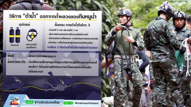 Władze Tajlandii ujawniły szczegółowy plan akcji ratunkowej