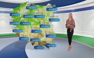 Prognoza pogody na piątek