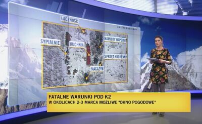 Baza Polaków pod K2