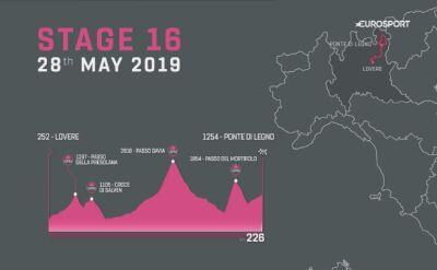 16. etap Giro, czyli Gavia i cała reszta
