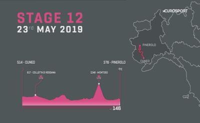 Profil 12. etapu Giro d'Italia