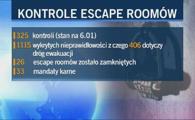 Strażacy skontrolowali 325 escape roomów, zamknięto 26 lokali