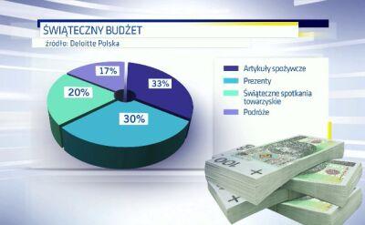05.12.2013 | Ile polska rodzina wyda na święta w tym roku?